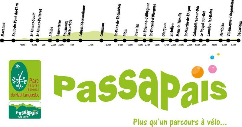 voie verte du haut Languedoc